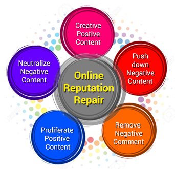 small business online reputation management