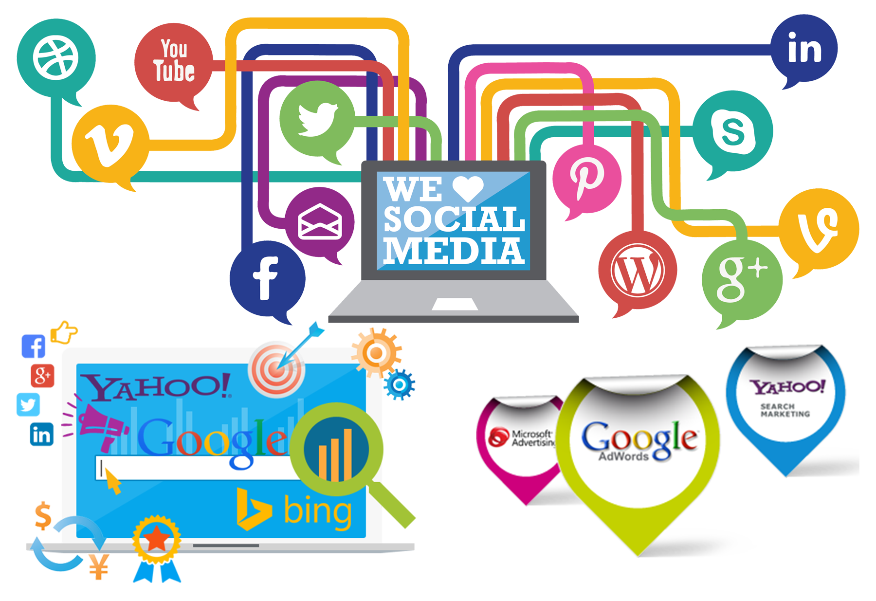 social media marketing agencies in dubai